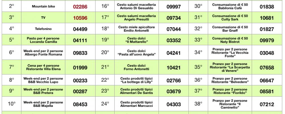 Numeri vincenti della lotteria Pro-Loco di Campo di Giove, estate 2017